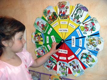 Развивающее пособие для детей 2 лет своими руками